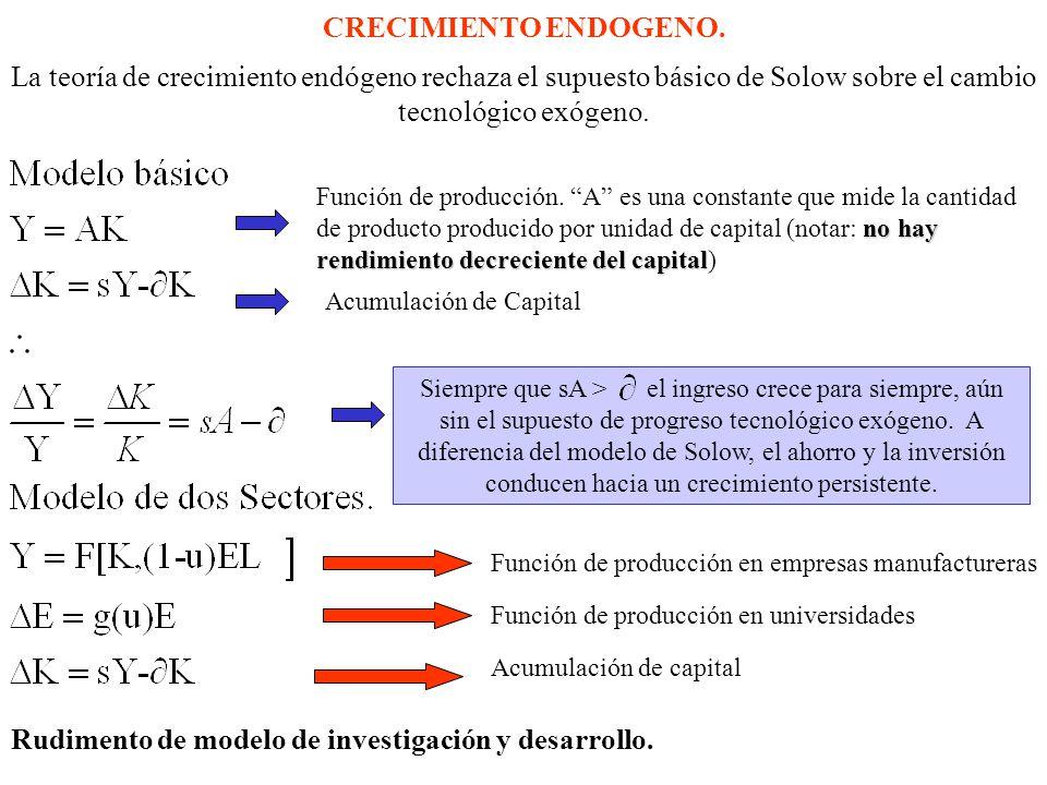 CRECIMIENTO ENDOGENO.Rudimento de modelo de investigación y desarrollo.