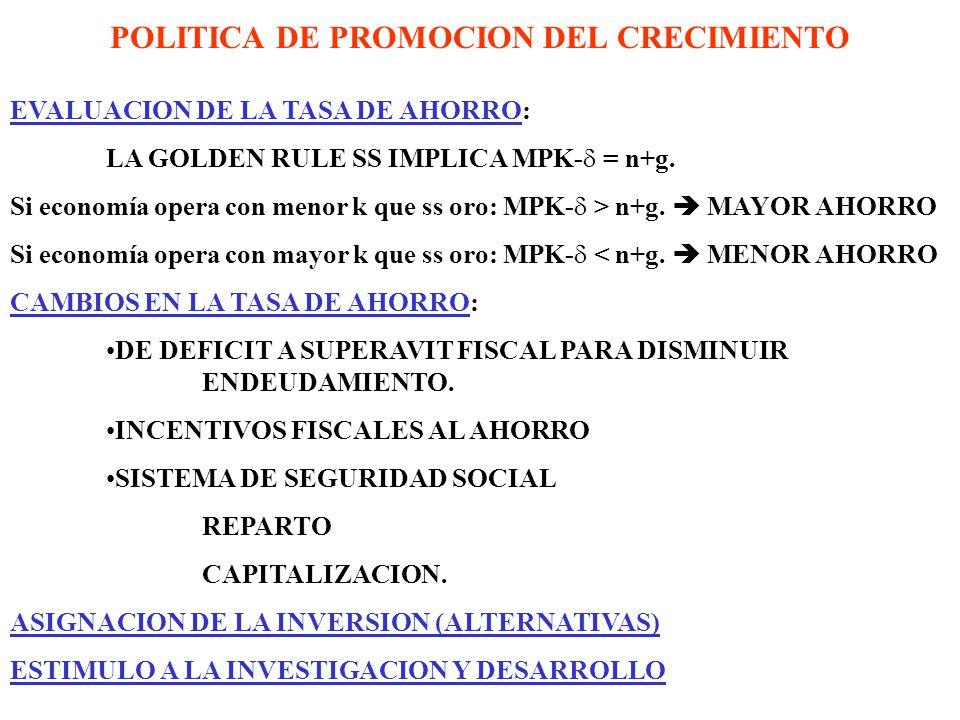 POLITICA DE PROMOCION DEL CRECIMIENTO EVALUACION DE LA TASA DE AHORRO: LA GOLDEN RULE SS IMPLICA MPK- = n+g.