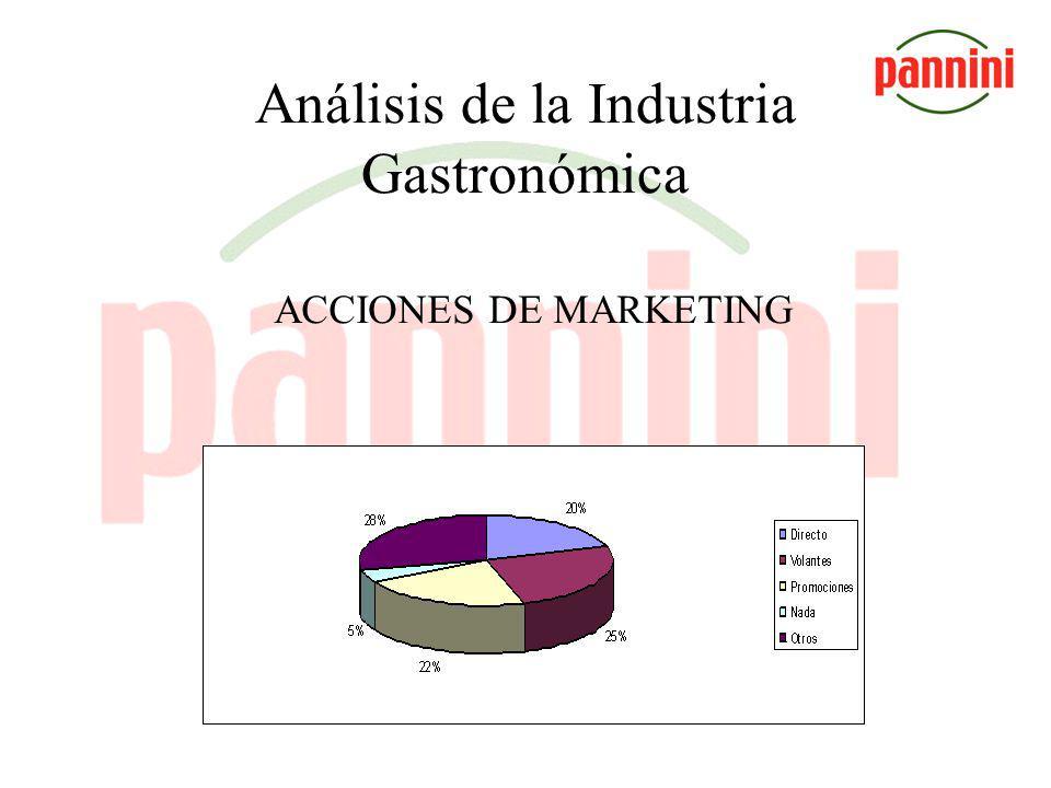 Análisis de la Industria Gastronómica LA TOMA DE DECISIONES Falta de profesionalismo en la toma de decisiones, debido a que éstas se basan en estimaci