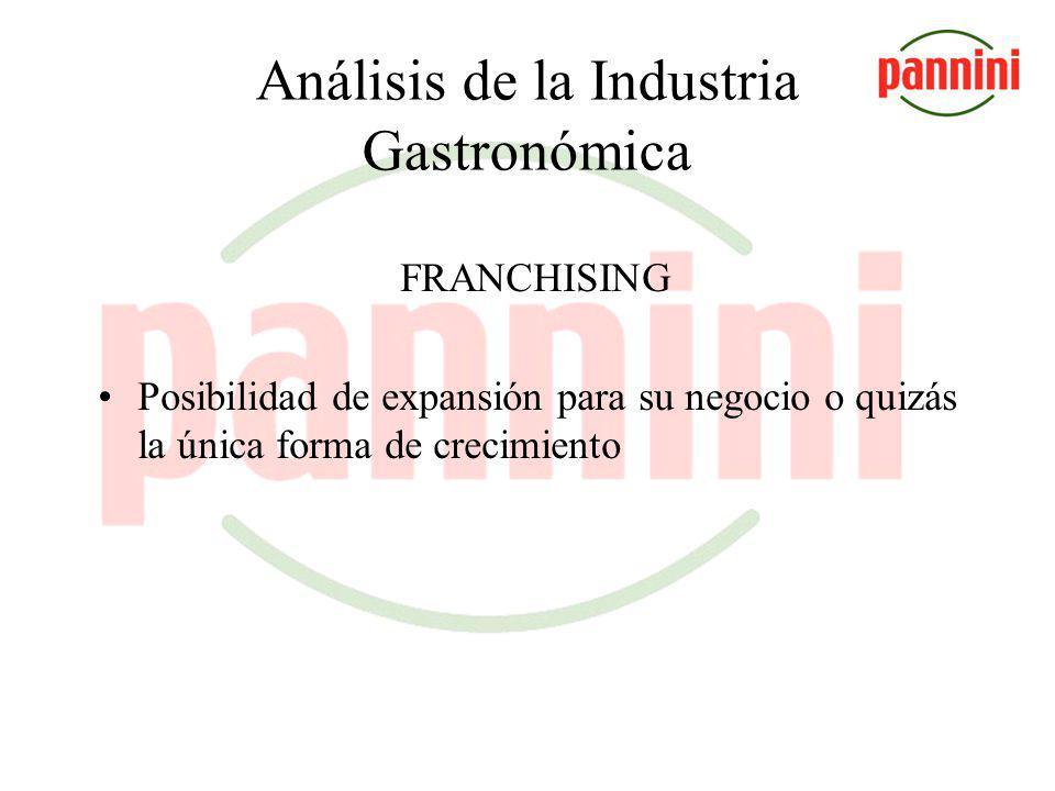Análisis de la Industria Gastronómica ACCIONES DE MARKETING
