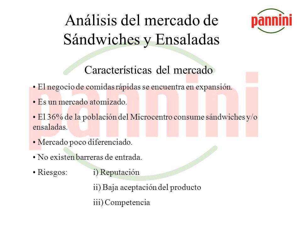 Análisis de la Industria Gastronómica FRANCHISING Posibilidad de expansión para su negocio o quizás la única forma de crecimiento