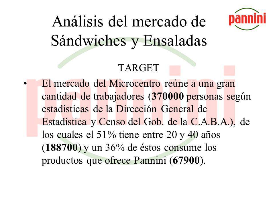 Análisis del mercado de Sándwiches y Ensaladas Características del mercado El negocio de comidas rápidas se encuentra en expansión.