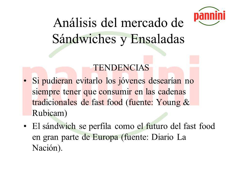 Análisis del mercado de Sándwiches y Ensaladas TIPO A Proveedurías, almacenes y kioscos.