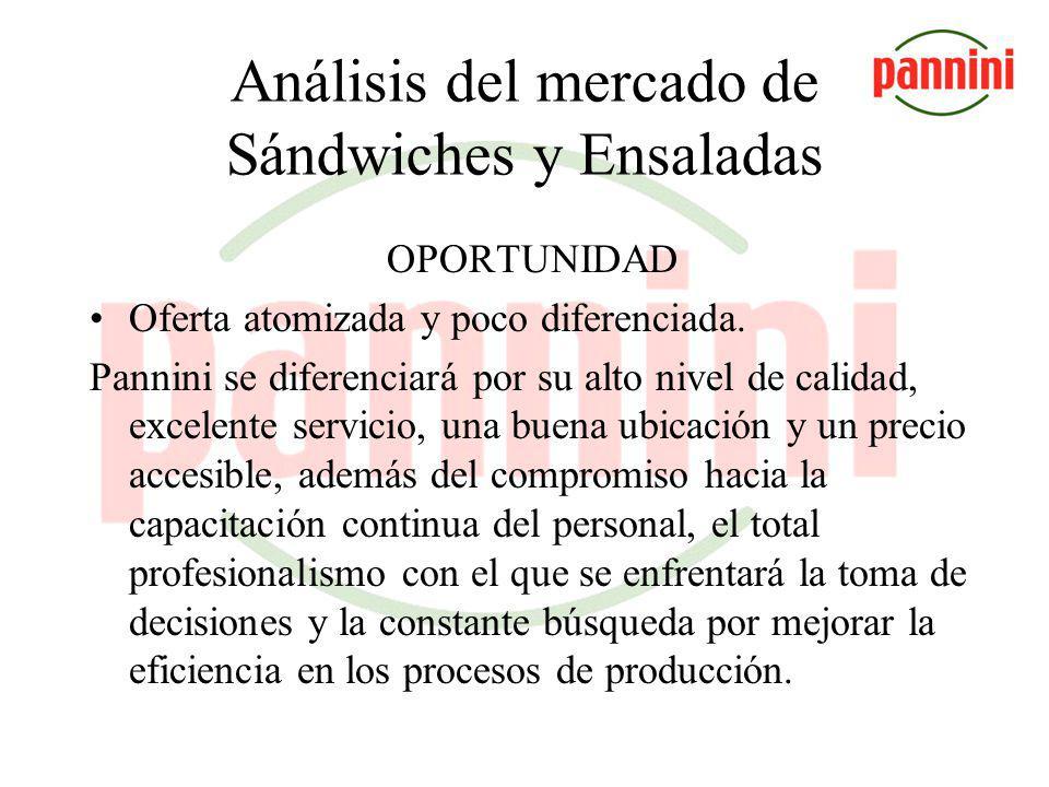 Análisis del mercado de Sándwiches y Ensaladas TENDENCIAS Una encuesta realizada por Collect Investigaciones de Mercado sobre la percepción de los cli