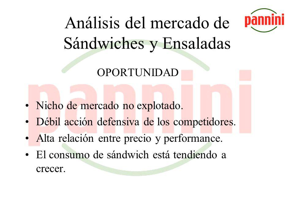 Análisis del mercado de Sándwiches y Ensaladas OPORTUNIDAD Oferta atomizada y poco diferenciada. Pannini se diferenciará por su alto nivel de calidad,