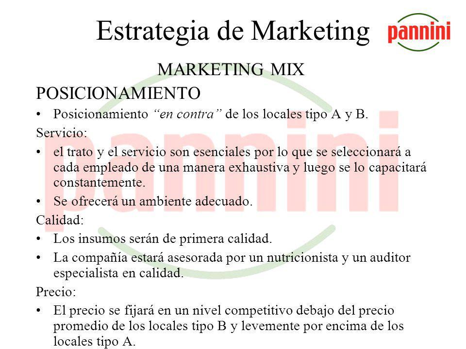Estrategias de Marketing MARKETING MIX PROMOCIÓN Publicidad que genere un alto impacto inicial (el programa de comunicaciones no será como un goteo).