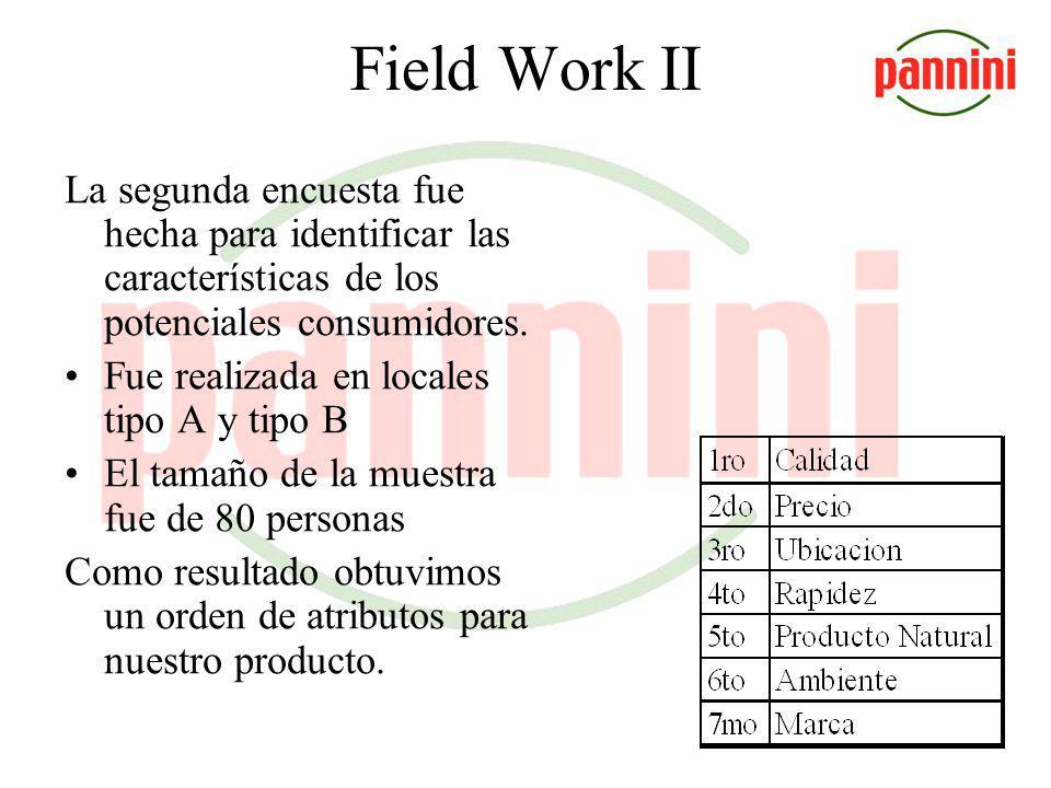 Field Work I Dos encuestas: 1.La primera fue hecha para definir el tamaño del mercado. El tamaño de la muestra fue de 120 personas El 36% comía sandwi