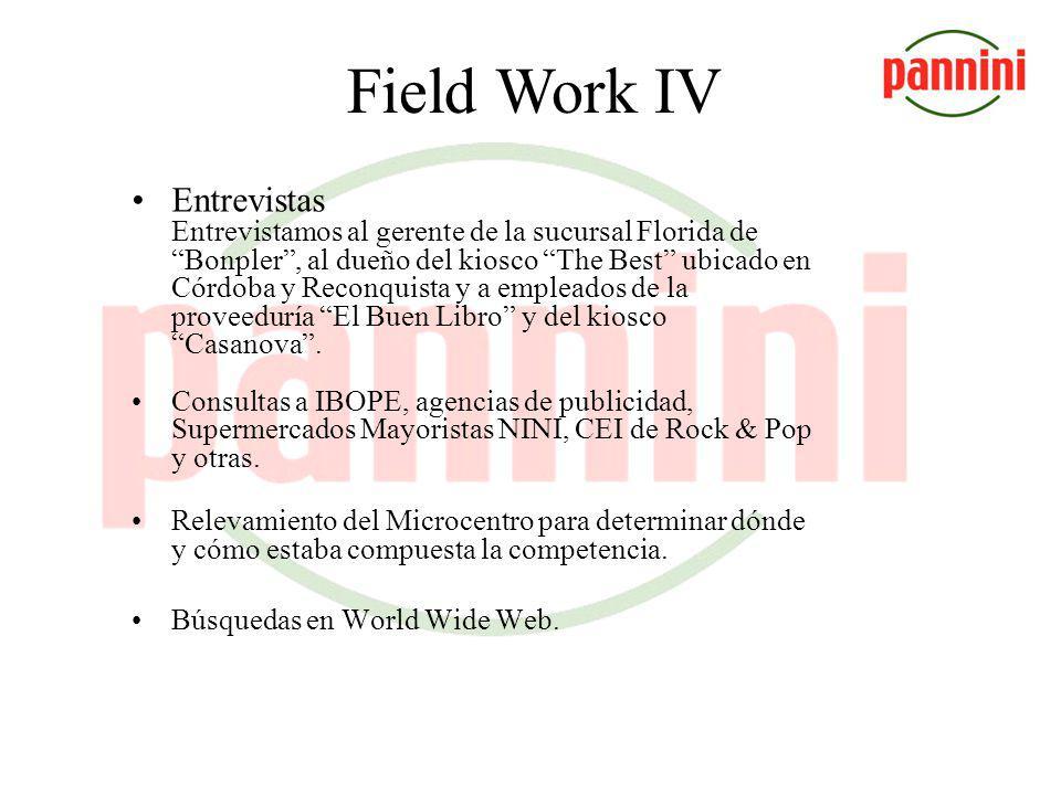 Disponibilidad horaria de los consumidores Restricción presupuestaria de los consumidores Field Work III