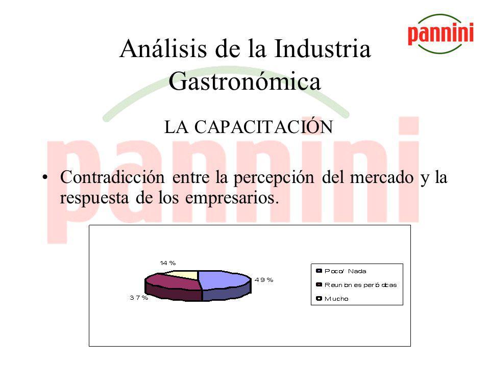 Análisis de la Industria Gastronómica LA COMPETENCIA Boom a comienzos del año 2002 y aún en crecimiento. Oferta atomizada sin lograr satisfacer las ne