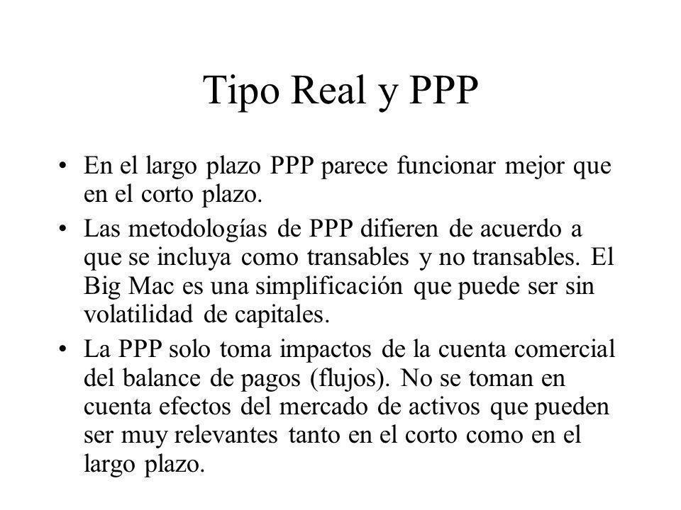 Tipo Real y PPP En el largo plazo PPP parece funcionar mejor que en el corto plazo.