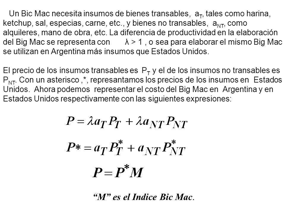 Ahora si el tipo de cambio nominal entre monedas, E, se determina en el mercado de bienes entre transables (se ignoran retenciones y habría que incluirlas, P T = (1-r)EP* T ), o sea, el precio doméstico de los bienes transables se determina por el precio internacional multiplicado por el tipo nominal de cambio.