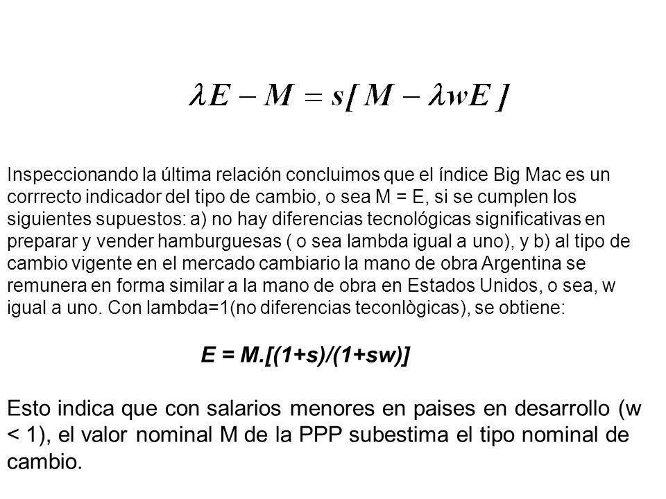 Inspeccionando la última relación concluimos que el índice Big Mac es un corrrecto indicador del tipo de cambio, o sea M = E, si se cumplen los siguientes supuestos: a) no hay diferencias tecnológicas significativas en preparar y vender hamburguesas ( o sea lambda igual a uno), y b) al tipo de cambio vigente en el mercado cambiario la mano de obra Argentina se remunera en forma similar a la mano de obra en Estados Unidos, o sea, w igual a uno.