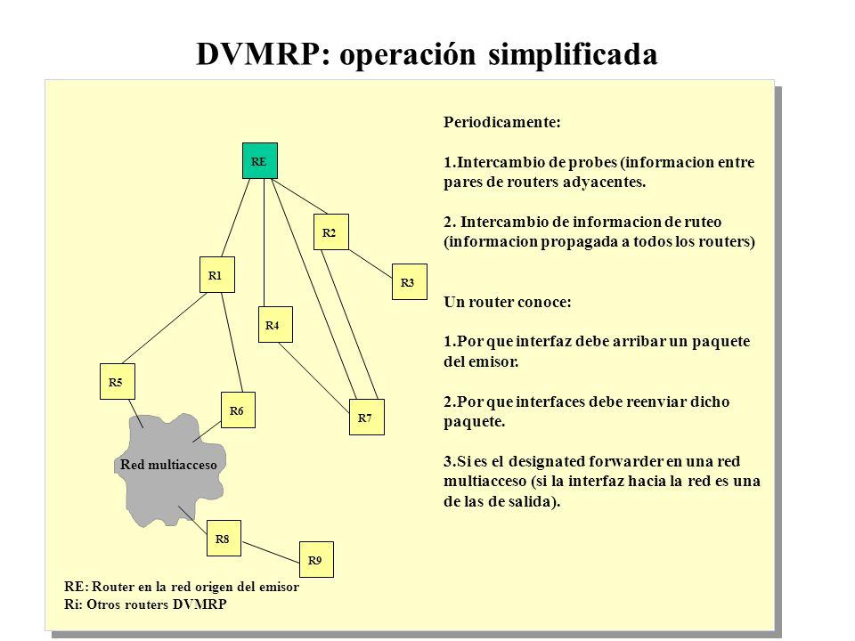IP Multicast 1999 - grigotti@exa.unicen.edu.ar4 DVMRP: operación simplificada Red multiacceso RE R1 R7 R3 R2 R4 R9 R8 R6 R5 RE: Router en la red orige