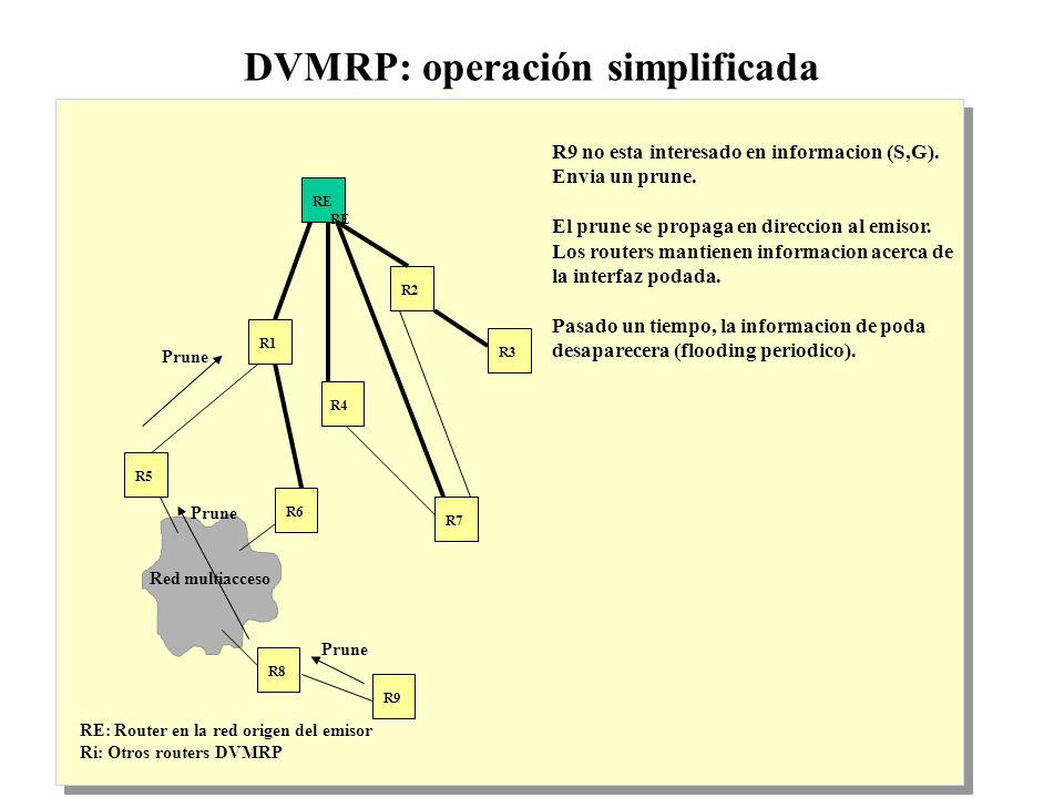 IP Multicast 1999 - grigotti@exa.unicen.edu.ar6 DVMRP: operación simplificada Red multiacceso RE R1 R7 R3 R2 R4 R9 R8 R6 R5 RE: Router en la red orige