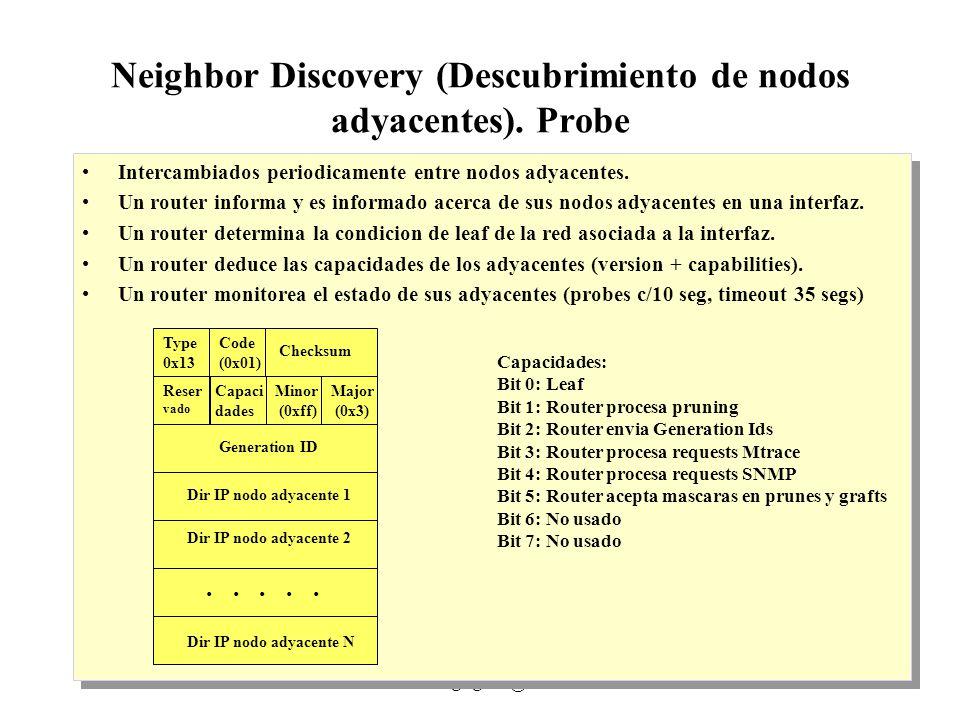 IP Multicast 1999 - grigotti@exa.unicen.edu.ar8 Neighbor Discovery (Descubrimiento de nodos adyacentes). Probe Intercambiados periodicamente entre nod
