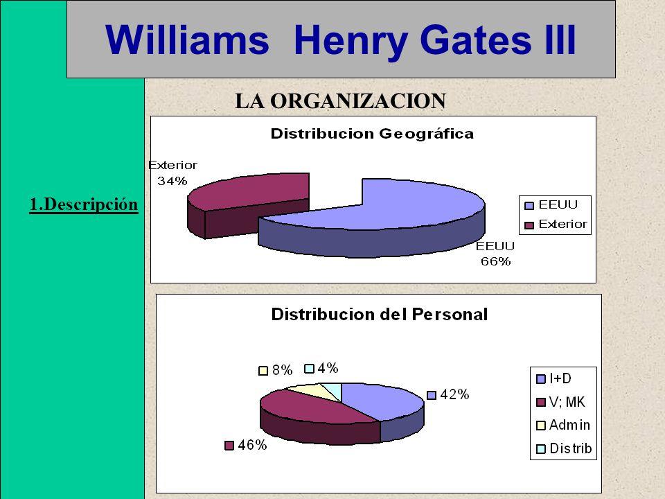 Williams Henry Gates III LA ORGANIZACION 1.Descripción