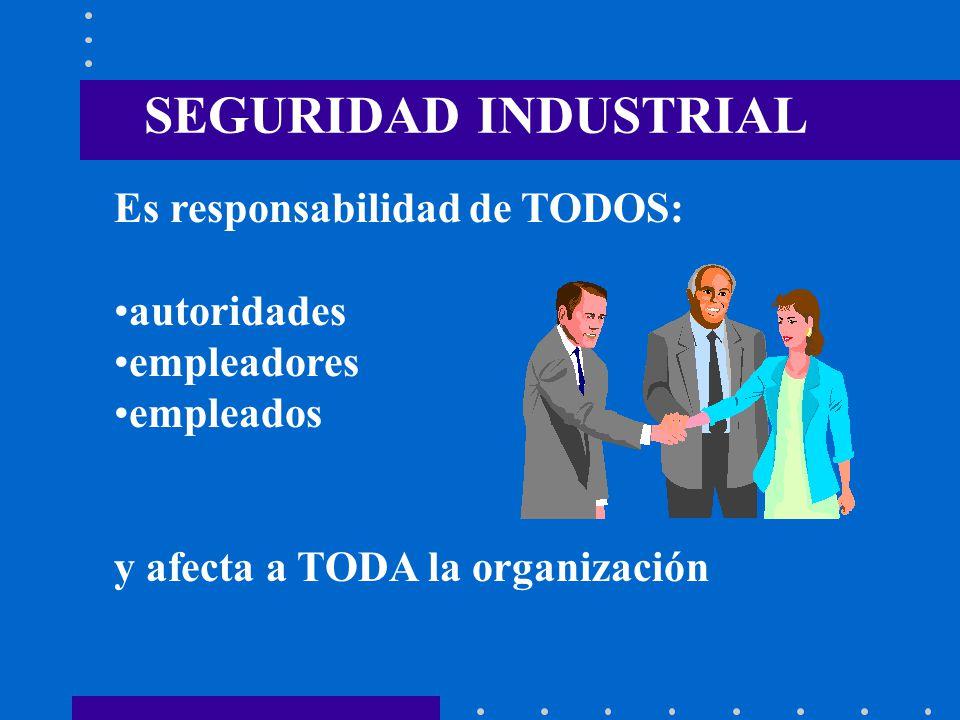 SEGURIDAD INDUSTRIAL Es responsabilidad de TODOS: autoridades empleadores empleados y afecta a TODA la organización