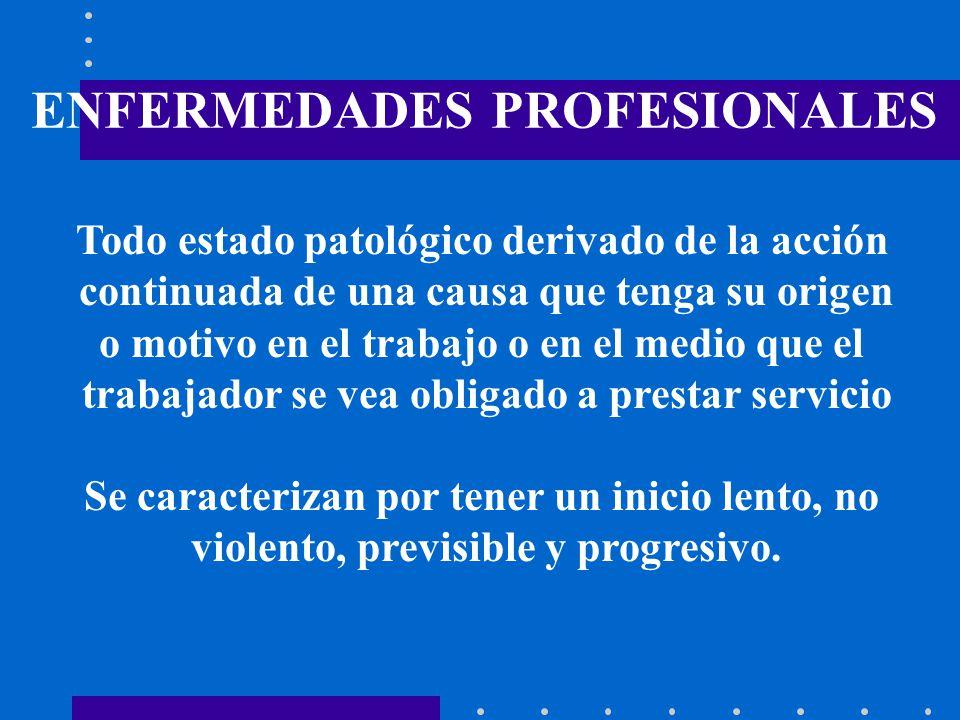 ENFERMEDADES PROFESIONALES Todo estado patológico derivado de la acción continuada de una causa que tenga su origen o motivo en el trabajo o en el med