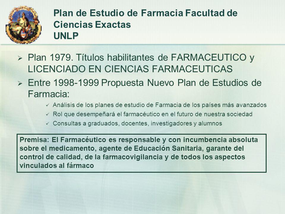 Plan de Estudio de Farmacia Facultad de Ciencias Exactas UNLP Plan 1979. Títulos habilitantes de FARMACEUTICO y LICENCIADO EN CIENCIAS FARMACEUTICAS E