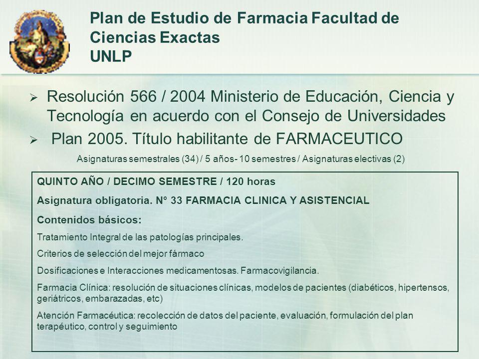 Plan de Estudio de Farmacia Facultad de Ciencias Exactas UNLP Resolución 566 / 2004 Ministerio de Educación, Ciencia y Tecnología en acuerdo con el Co