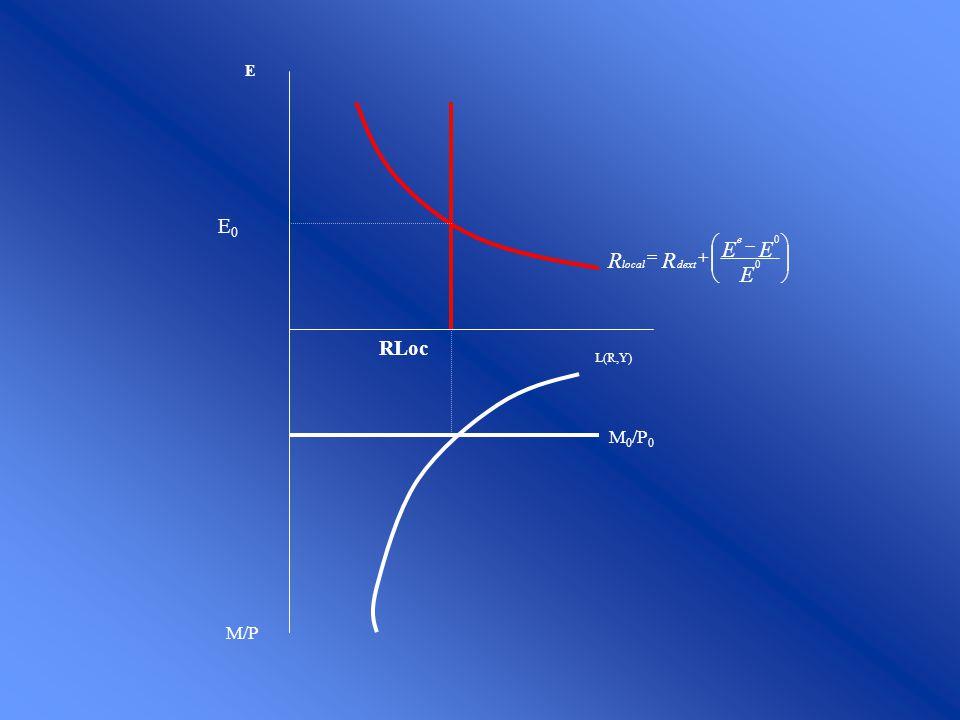 M/P E E0E0 RLoc M 0 /P 0 L(R,Y) E EE RR e dextlocal 0 0