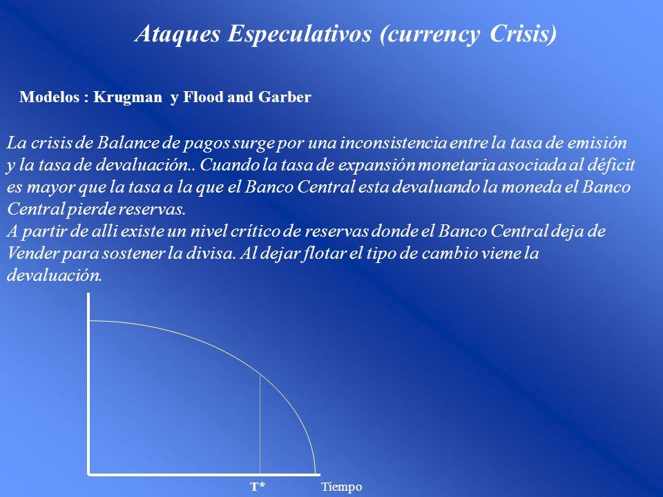 Ataques Especulativos (currency Crisis) Modelos : Krugman y Flood and Garber La crisis de Balance de pagos surge por una inconsistencia entre la tasa de emisión y la tasa de devaluación..