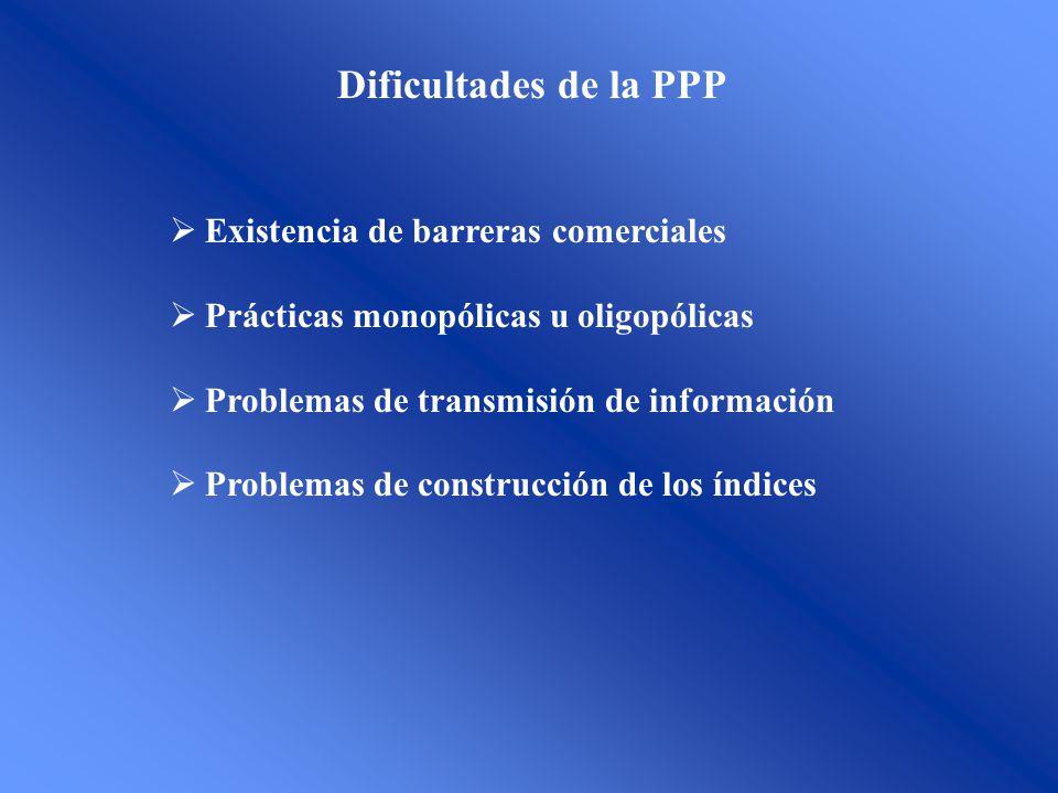 Dificultades de la PPP Existencia de barreras comerciales Prácticas monopólicas u oligopólicas Problemas de transmisión de información Problemas de construcción de los índices