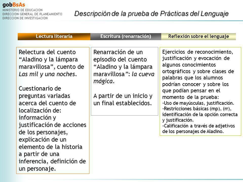 gobBsAs MINISTERIO DE EDUCACION DIRECCION GENERAL DE PLANEAMIENTO DIRECCION DE INVESTIGACION Reflexión sobre el lenguaje Escritura (renarración) Lectu