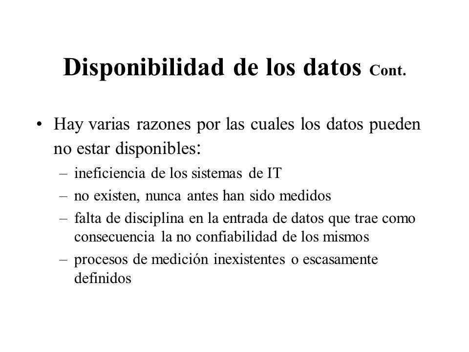 Disponibilidad de los datos Cont. Hay varias razones por las cuales los datos pueden no estar disponibles : –ineficiencia de los sistemas de IT –no ex
