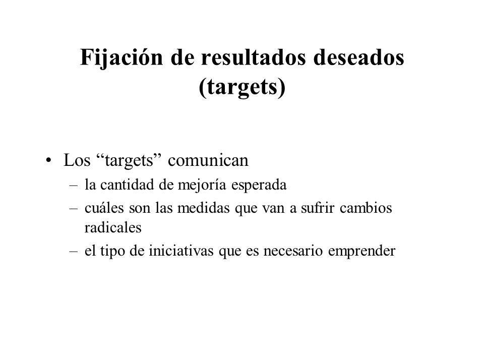 Fijación de resultados deseados (targets) Los targets comunican –la cantidad de mejoría esperada –cuáles son las medidas que van a sufrir cambios radi