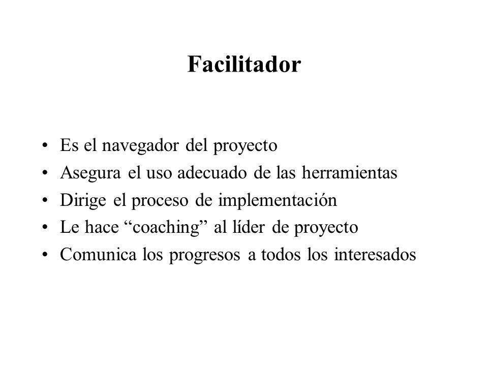 Facilitador Es el navegador del proyecto Asegura el uso adecuado de las herramientas Dirige el proceso de implementación Le hace coaching al líder de