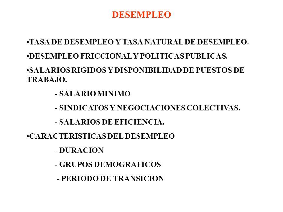 TASA DE DESEMPLEO Y TASA NATURAL DE DESEMPLEO. DESEMPLEO FRICCIONAL Y POLITICAS PUBLICAS. SALARIOS RIGIDOS Y DISPONIBILIDAD DE PUESTOS DE TRABAJO. - S