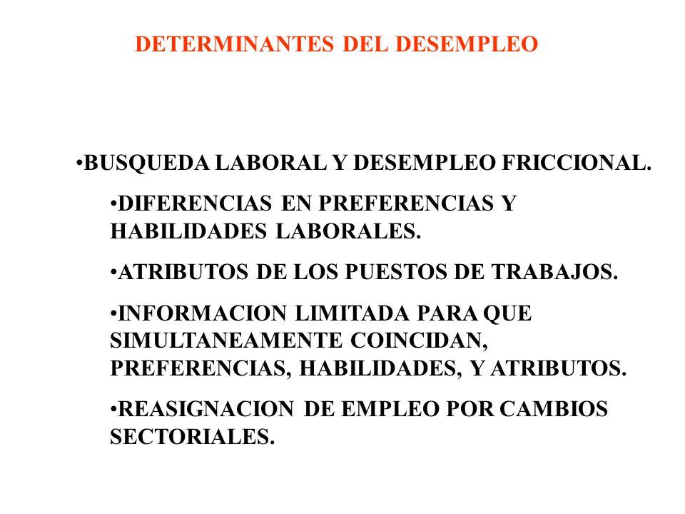 BUSQUEDA LABORAL Y DESEMPLEO FRICCIONAL. DIFERENCIAS EN PREFERENCIAS Y HABILIDADES LABORALES. ATRIBUTOS DE LOS PUESTOS DE TRABAJOS. INFORMACION LIMITA