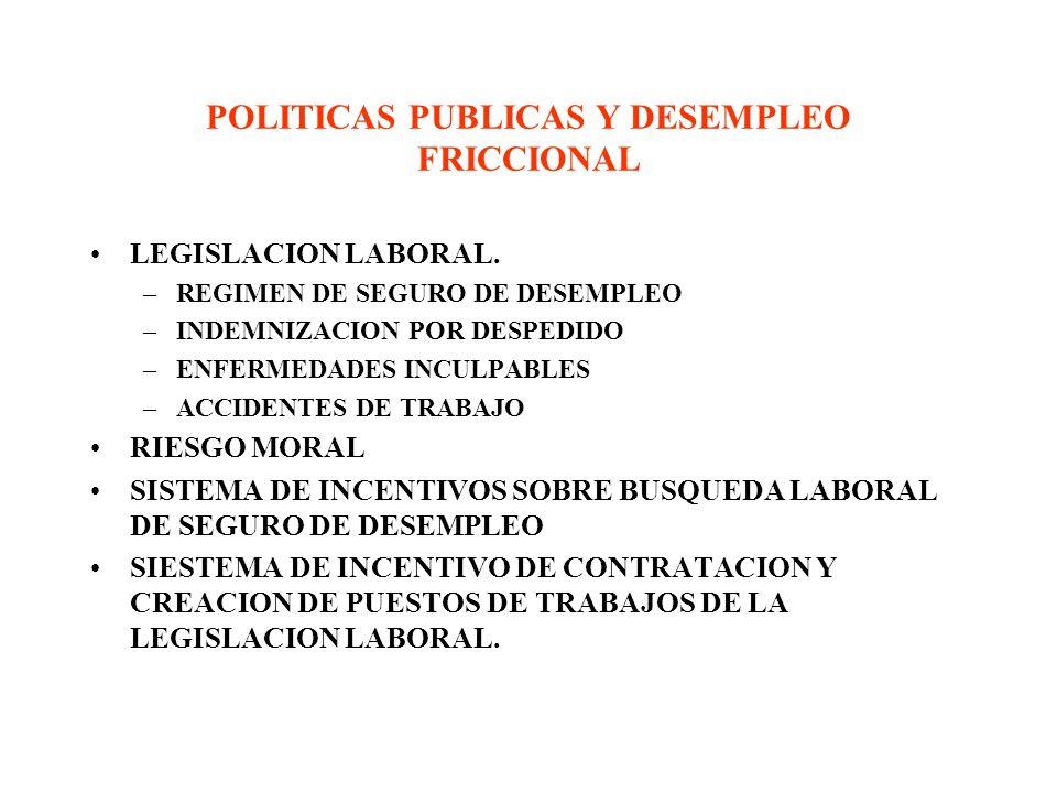 POLITICAS PUBLICAS Y DESEMPLEO FRICCIONAL LEGISLACION LABORAL. –REGIMEN DE SEGURO DE DESEMPLEO –INDEMNIZACION POR DESPEDIDO –ENFERMEDADES INCULPABLES