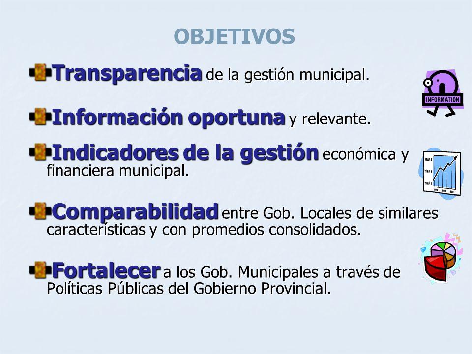 Transparencia de la gestión municipal. Información oportuna y relevante.