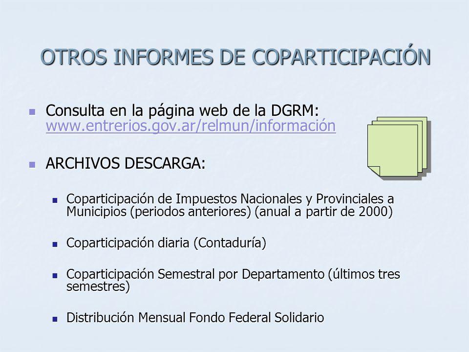 OTROS INFORMES DE COPARTICIPACIÓN Consulta en la página web de la DGRM: www.entrerios.gov.ar/relmun/información Consulta en la página web de la DGRM: www.entrerios.gov.ar/relmun/información www.entrerios.gov.ar/relmun/información ARCHIVOS DESCARGA: ARCHIVOS DESCARGA: Coparticipación de Impuestos Nacionales y Provinciales a Municipios (periodos anteriores) (anual a partir de 2000) Coparticipación de Impuestos Nacionales y Provinciales a Municipios (periodos anteriores) (anual a partir de 2000) Coparticipación diaria (Contaduría) Coparticipación diaria (Contaduría) Coparticipación Semestral por Departamento (últimos tres semestres) Coparticipación Semestral por Departamento (últimos tres semestres) Distribución Mensual Fondo Federal Solidario Distribución Mensual Fondo Federal Solidario