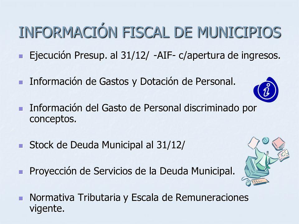 INFORMACIÓN FISCAL DE MUNICIPIOS Ejecución Presup.