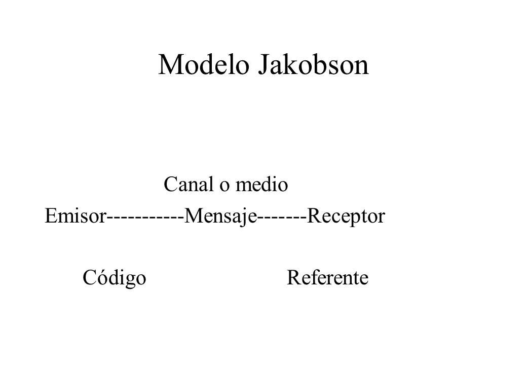 Modelo de Oreccione Competencias Referente Competencias Enunciador Enunciatario Codificación Mensaje Decodificación ideológica y cultural psicológicas psicológicas restricciones del Canal restricciones del universo del discurso Modelo de producción Modelo de recepción