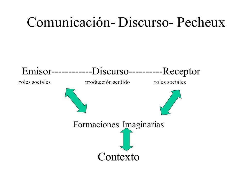 Comunicación- Producción simbólica- Lenguaje
