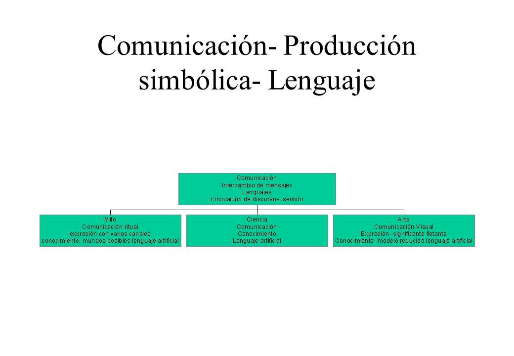 Comunicación intercambio – interactividad de lo interpersonal a lo masivo y a las nuevas tecnologías Concepto operatorio Lógica de reciprocidad Teoría del Don Condición de la historia (Marx) Estructura fundante de la sociedad (Levi Strauss) Produce una interacción real entre personas o personas-máquinas( en este caso una interacción simbólica de la medialidad como en el caso de la TV) Con los media y las NTC hablamos de una interacción textual, como proyecto de lectura Simula una interacción comunicativa mayor a los de los Mass Media El receptor alarga sus sentidos Se presentan niveles según las interfases Efecto de realidad en la intermediación E-R Del modelo de la conversación al de la acción sobre el entorno Atributo de las NTI-NTC