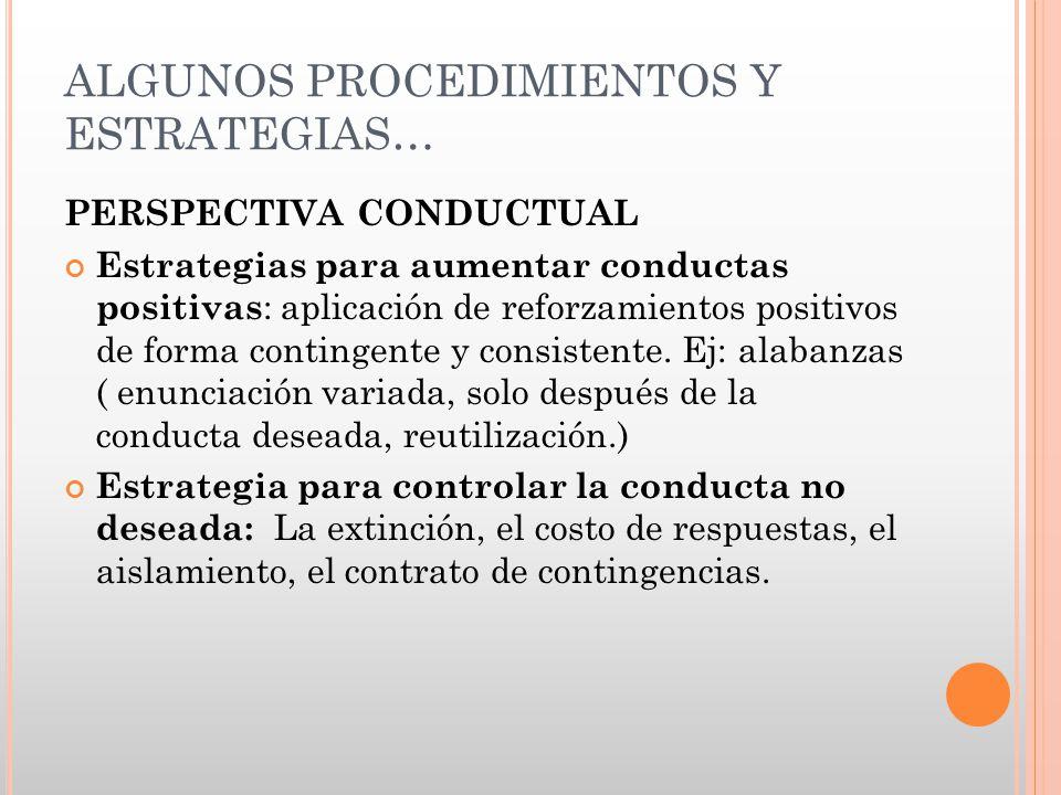 ALGUNOS PROCEDIMIENTOS Y ESTRATEGIAS… PERSPECTIVA CONDUCTUAL Estrategias para aumentar conductas positivas : aplicación de reforzamientos positivos de