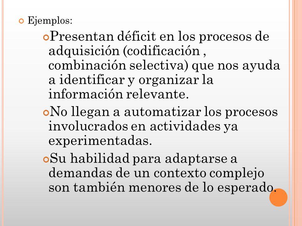 Ejemplos: Presentan déficit en los procesos de adquisición (codificación, combinación selectiva) que nos ayuda a identificar y organizar la informació