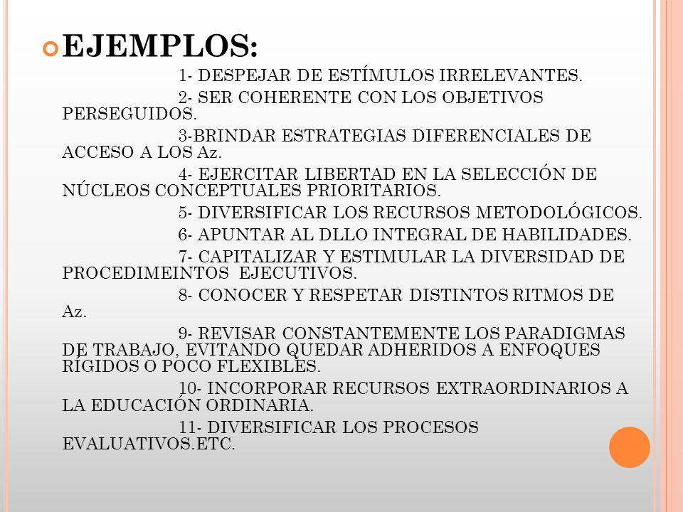 EJEMPLOS: 1- DESPEJAR DE ESTÍMULOS IRRELEVANTES. 2- SER COHERENTE CON LOS OBJETIVOS PERSEGUIDOS. 3-BRINDAR ESTRATEGIAS DIFERENCIALES DE ACCESO A LOS A