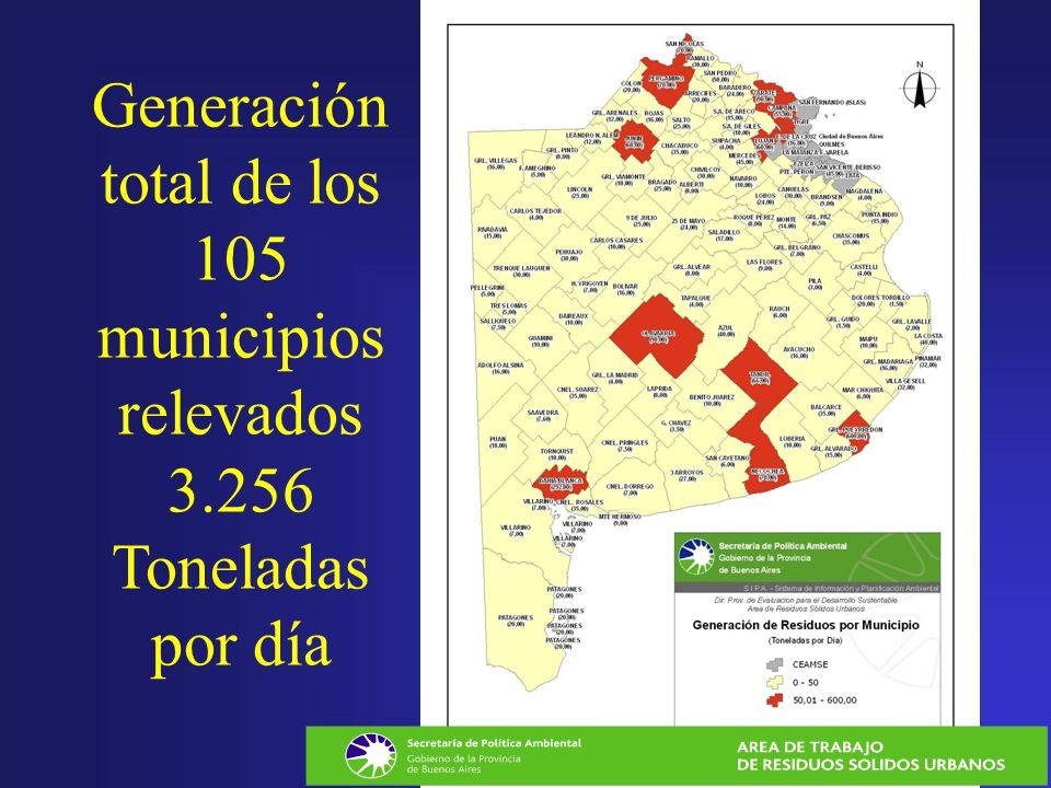 Generación total de los 105 municipios relevados 3.256 Toneladas por día