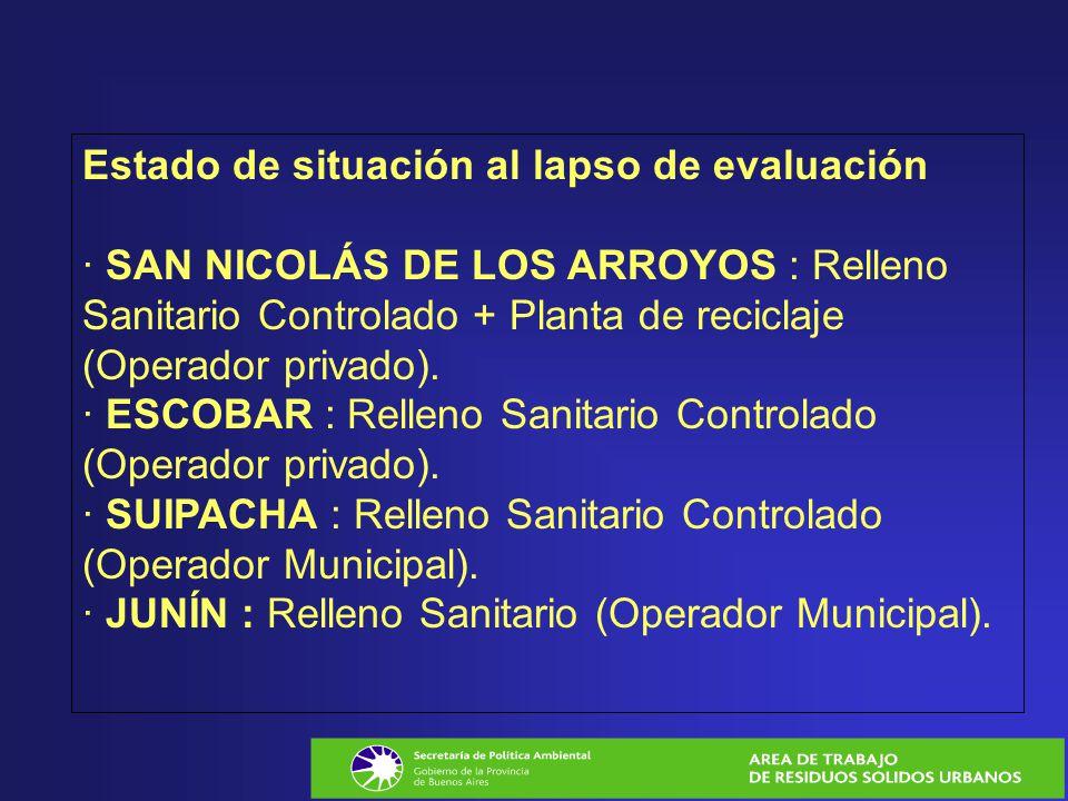 Estado de situación al lapso de evaluación · SAN NICOLÁS DE LOS ARROYOS : Relleno Sanitario Controlado + Planta de reciclaje (Operador privado). · ESC