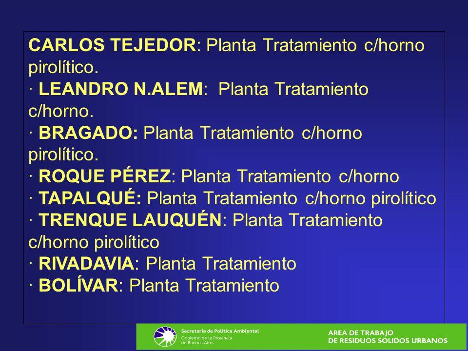 CARLOS TEJEDOR: Planta Tratamiento c/horno pirolítico. · LEANDRO N.ALEM: Planta Tratamiento c/horno. · BRAGADO: Planta Tratamiento c/horno pirolítico.