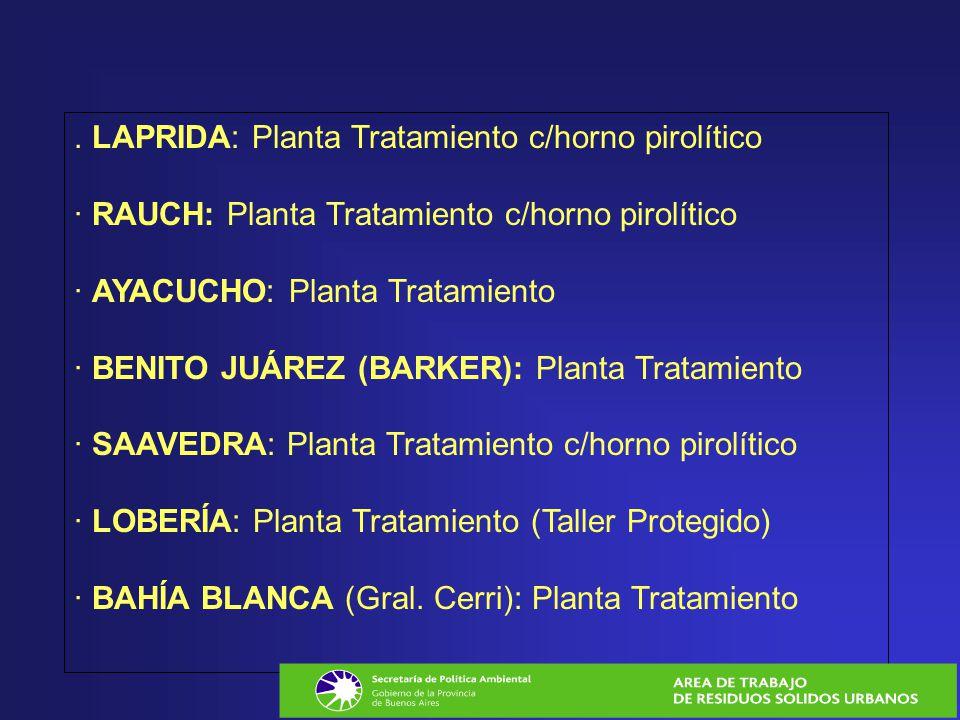 . LAPRIDA: Planta Tratamiento c/horno pirolítico · RAUCH: Planta Tratamiento c/horno pirolítico · AYACUCHO: Planta Tratamiento · BENITO JUÁREZ (BARKER