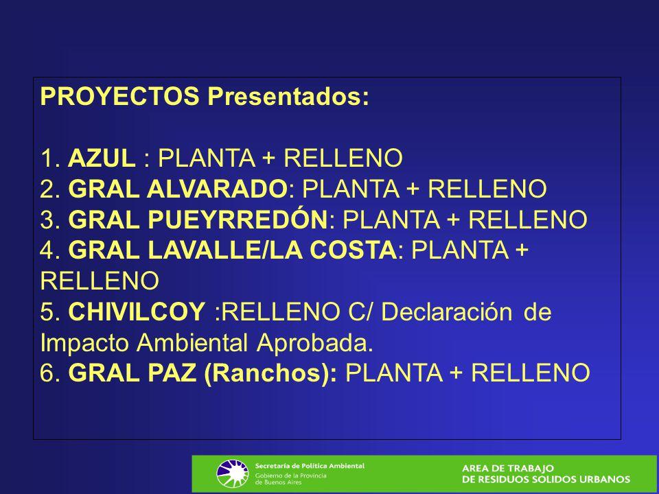PROYECTOS Presentados: 1. AZUL : PLANTA + RELLENO 2. GRAL ALVARADO: PLANTA + RELLENO 3. GRAL PUEYRREDÓN: PLANTA + RELLENO 4. GRAL LAVALLE/LA COSTA: PL