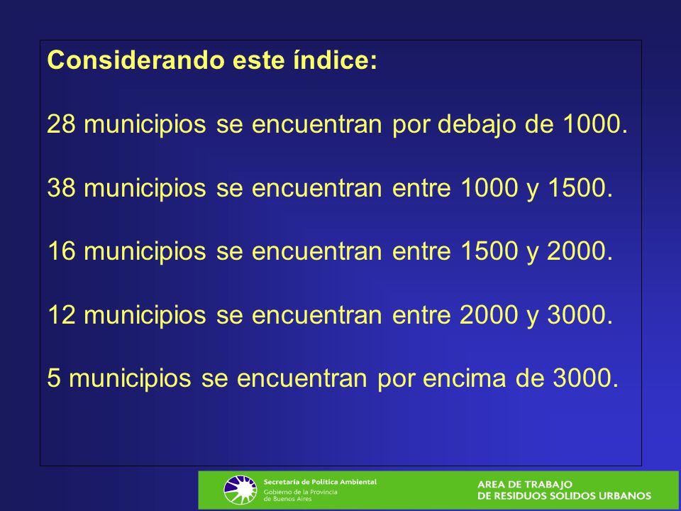 Considerando este índice: 28 municipios se encuentran por debajo de 1000. 38 municipios se encuentran entre 1000 y 1500. 16 municipios se encuentran e