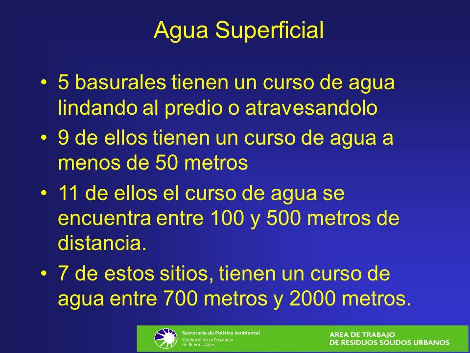Agua Superficial 5 basurales tienen un curso de agua lindando al predio o atravesandolo 9 de ellos tienen un curso de agua a menos de 50 metros 11 de
